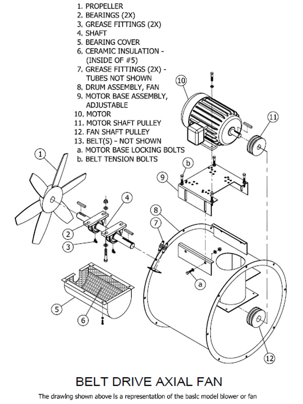 Fan And Blower Parts Request